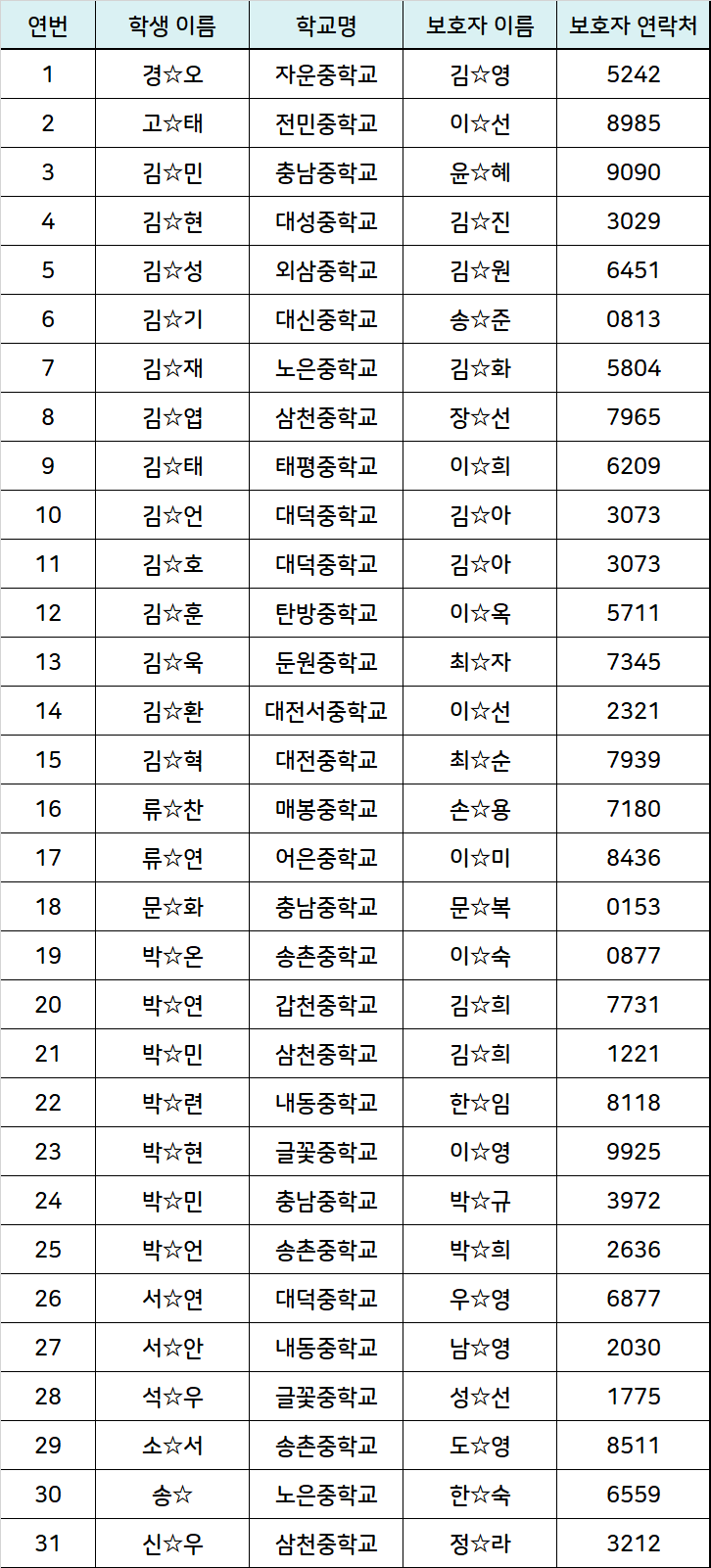 제1회중학생알고리즘경진대회예선참가자명단-1.png
