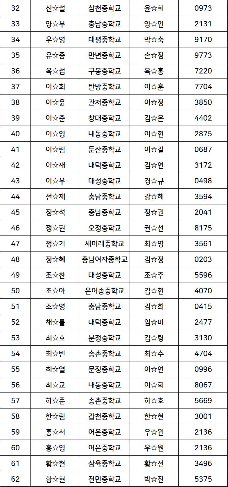 제1회중학생알고리즘경진대회예선참가자명단-2.png