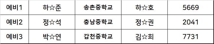 알고리즘경진대회-결선 예비 진출자.png