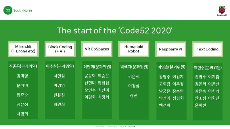 code52 2020  분과별 확정 명단.png